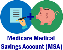 Medicare Medical Savings
